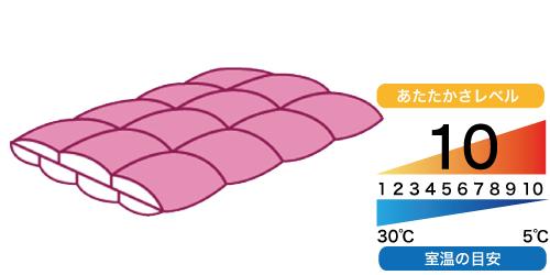 羽毛布団打ち直し二層式立体キルト